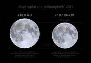 Porovnání úhlově největšího a nejmenšího úplňku v roce 2018. Foto: Petr Horálek.