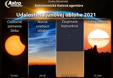 Udalosti na júnovej oblohe 2021